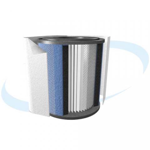 Allergy Machine Junior Replacement Filter